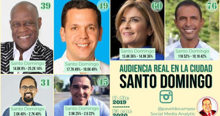 Batalla de las Audiencias: Santo Domingo – Aspirantes a la Alcaldía, D.N.